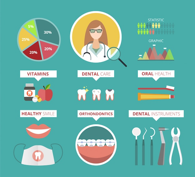 Illustration d'infographie médecin dentiste