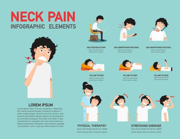 Illustration infographique de la douleur au cou