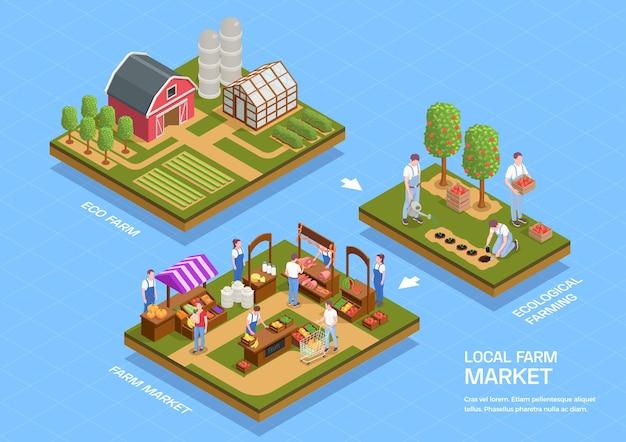 Illustration infographique isométrique des installations de la ferme locale