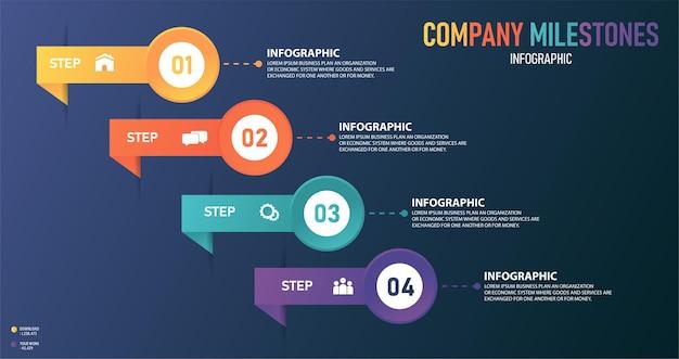Illustration infographique peut être utilisée pour le graphique d'informations de bannière de présentation de présentations de processus