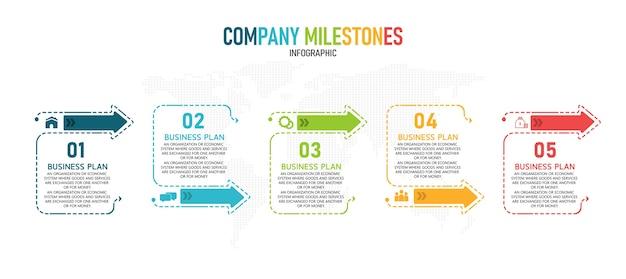 L'illustration infographique peut être utilisée pour les présentations processus mises en page bannières graphiques de données