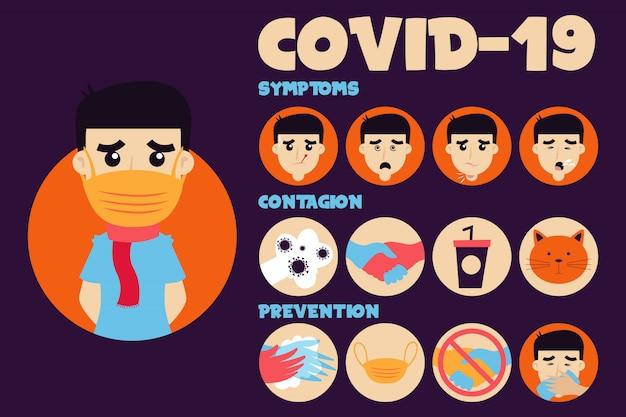 Illustration infographique plate de covid-19
