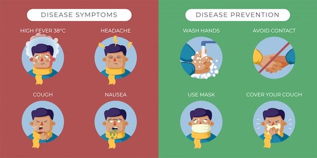 Illustration infographique des symptômes et de la prévention des maladies. illustration pour éviter le coronavirus.