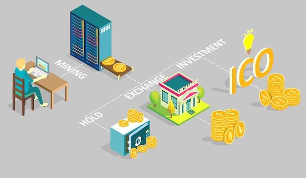 Illustration isométrique de la vie de crypto-monnaie