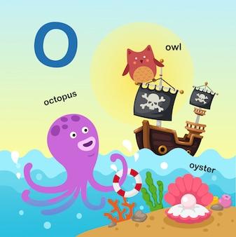 Illustration lettre alphabet isolé o