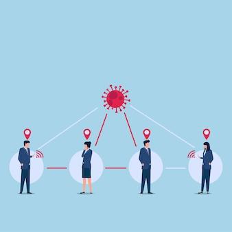 Illustration de la localisation des contacts entre les personnes et le virus.