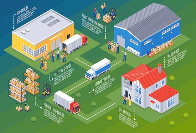 Illustration de la logistique et de l'entrepôt