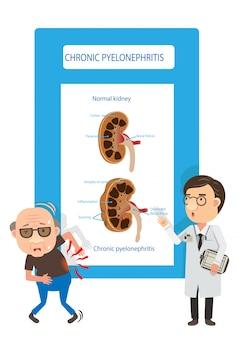 Illustration d'une maladie rénale chronique