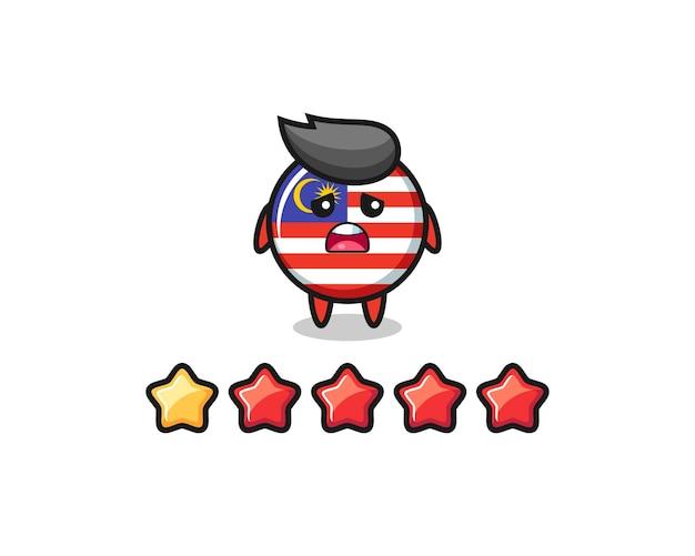 L'illustration de la mauvaise note du client, personnage mignon d'insigne de drapeau de la malaisie avec 1 étoile, design de style mignon pour t-shirt, autocollant, élément de logo