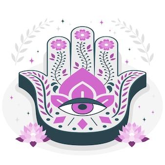 Illustration de la notion de hamsa