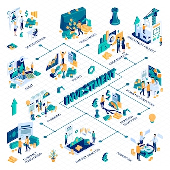 Illustration d'organigramme infographique isométrique d'investissement réussi