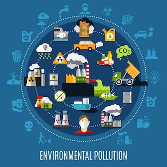 Illustration de la pollution de l'environnement
