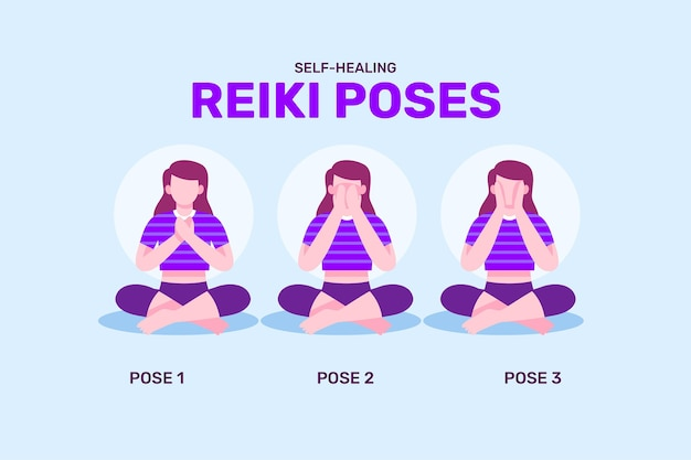 Illustration de poses de reiki d'auto-guérison