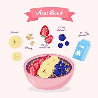 Illustration de recette de bol d'açai