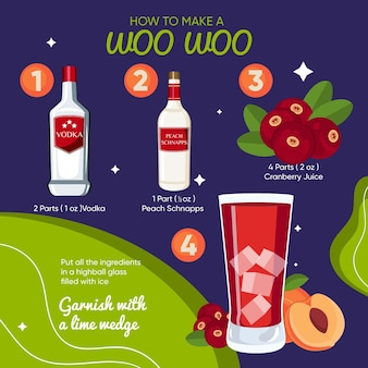 Illustration de recette de cocktail woo woo
