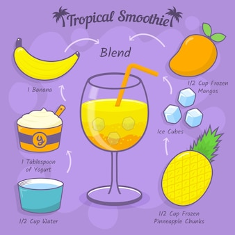 Illustration de recette de smoothie sain