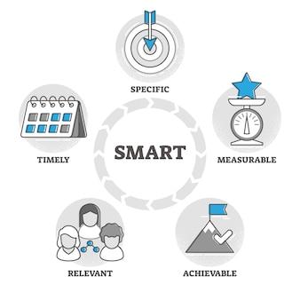 Illustration smart. critères de paramètres objectifs dans les grandes lignes.
