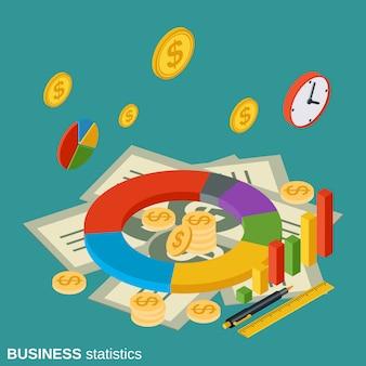 Illustration des statistiques commerciales