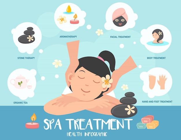 Illustration de traitement de spa