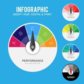 Illustration vectorielle créative d'évaluation compteur de satisfaction client