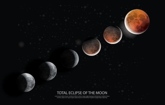 Illustration vectorielle de l'éclipse totale de la lune