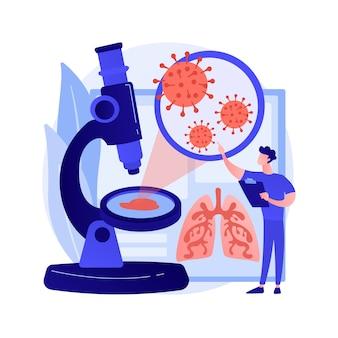 Illustration vectorielle de nouveau coronavirus ncov concept abstrait. nouvelle épidémie de maladie à coronavirus, prévention et contrôle des infections au ncov, mesures préventives, métaphore abstraite des statistiques de covid-19.
