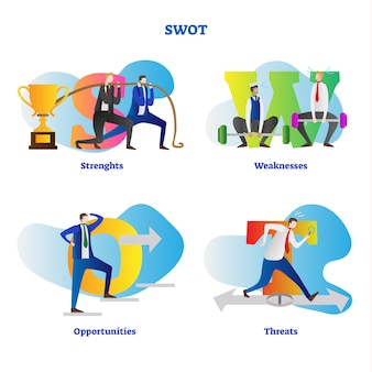 Illustration vectorielle de swot analyse concept