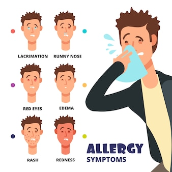 Illustration vectorielle de symptômes d'allergie