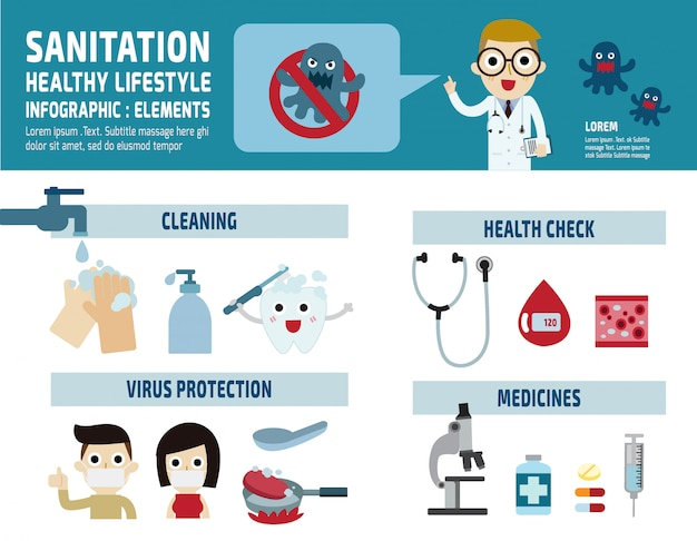 Illustration vectorielle de virus protection infographie