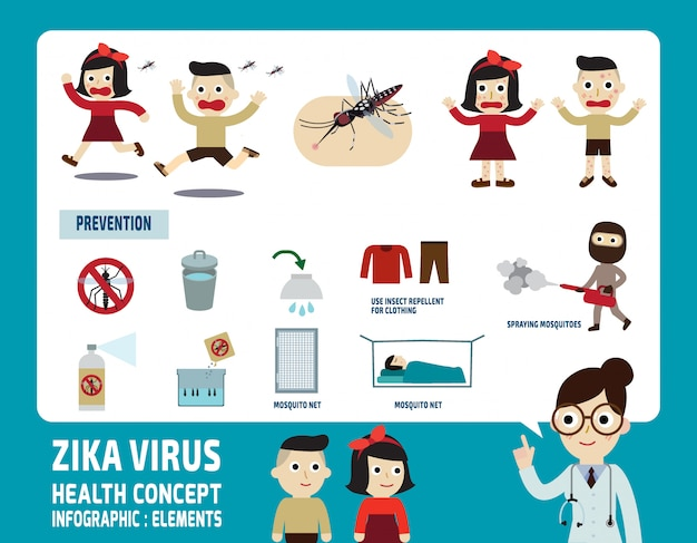Illustration vectorielle de zika virus infographie éléments santé concept