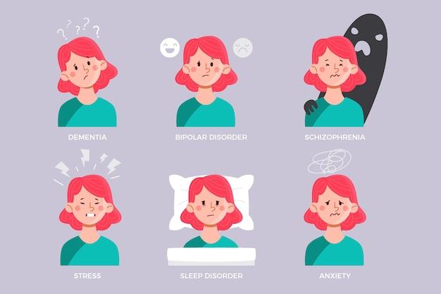 Illustrations de personnes ayant des problèmes de santé mentale