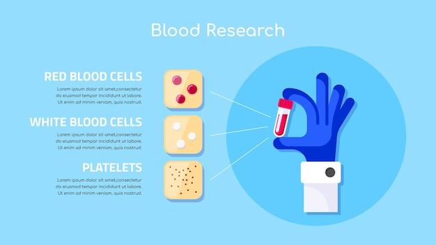 Image de la main humaine tenant le tube avec du sang