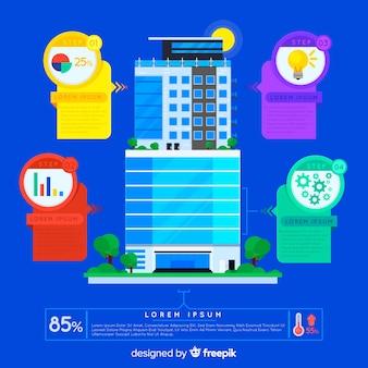Immeuble de bureaux moderne infographique au design plat