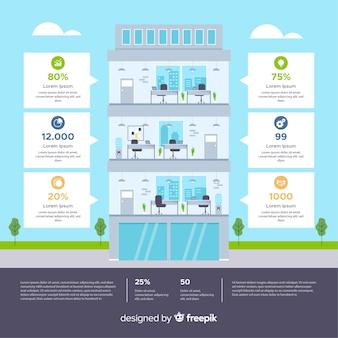 Immeuble de bureaux moderne avec style infographique