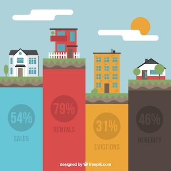 Immobilier infographie de l'etat