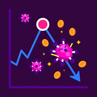 Impact sur l'économie des coronavirus