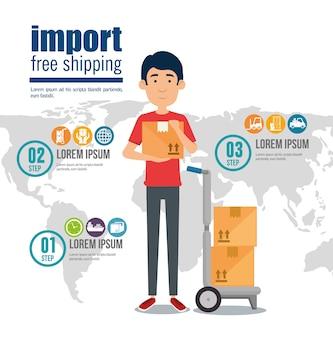 Importation gratuite expédition infographique