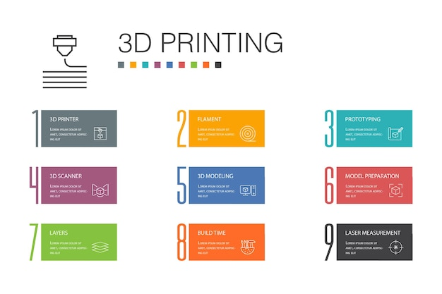 Impression 3d infographie 10 ligne d'option concept. imprimante 3d, filament, prototypage, icônes simples de préparation de modèle
