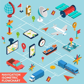 Impression de conception d'organigramme de navigation isométrique