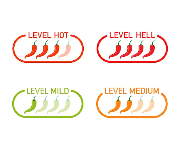 Indicateur d'échelle de force de poivron rouge chaud avec positions douce, moyenne, chaude et infernale