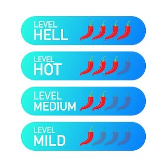 Indicateur d'échelle de force de poivron rouge chaud avec des positions douces, moyennes, chaudes et infernales. .