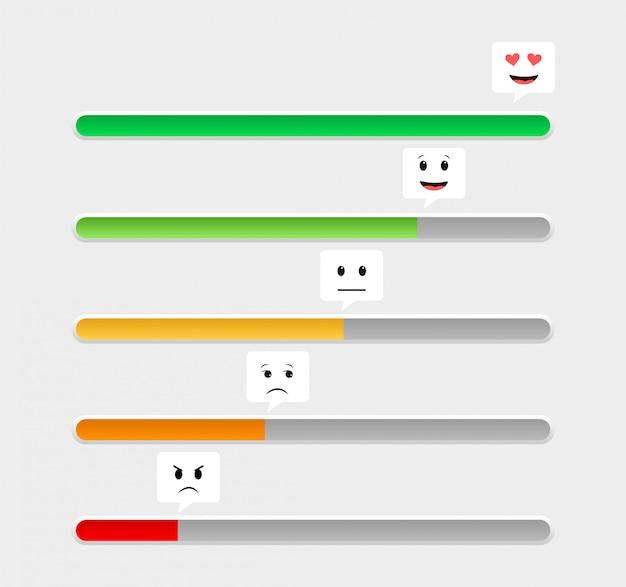 Indicateur d'humeur de mauvais à bon. échelle de notation. compteur d'humeur.