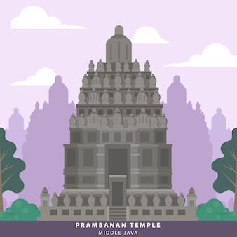 Indonésie temple de java prambanan