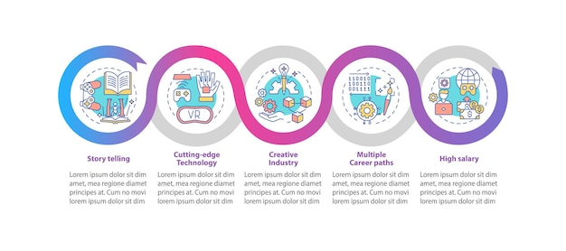 L'industrie de la conception de jeux profite du modèle infographique. histoire racontant les éléments de conception de présentation. visualisation des données en 5 étapes. diagramme chronologique du processus. disposition du flux de travail avec des icônes linéaires