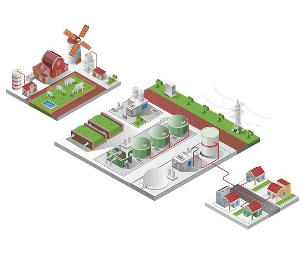 Industrie du biogaz issu de l'élevage bovin