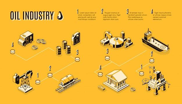 Industrie pétrolière, dessin au trait de composants de processus de production de pétrole
