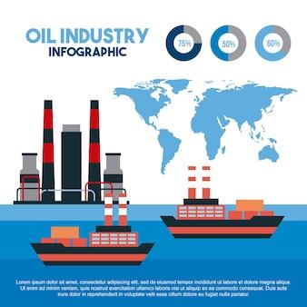 Industrie pétrolière infographique logistique de transport maritime