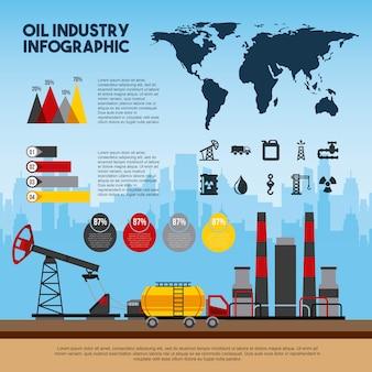 Industrie pétrolière infographique monde processus pétrolier