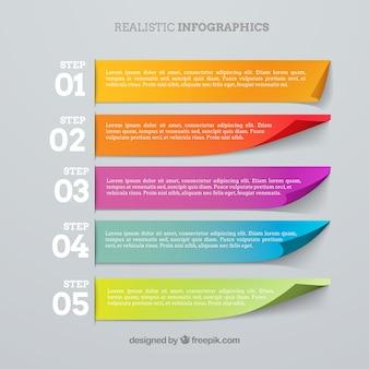 Infographic avec cinq étapes colorées