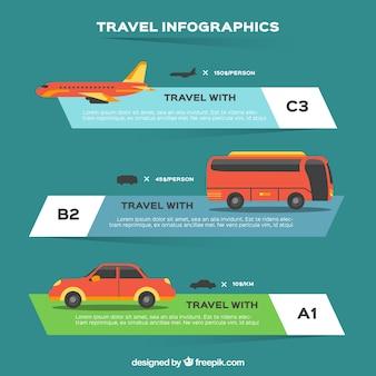 Infographic avec différents moyens de transport
